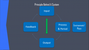 principle_behind_system